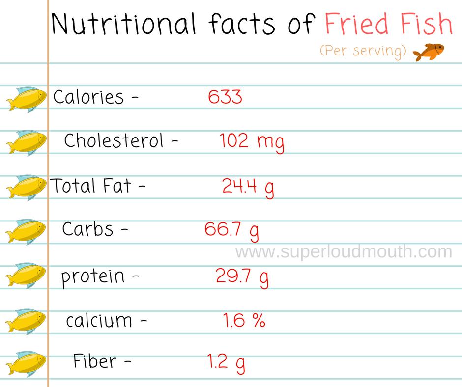 healthy fish fry recipe